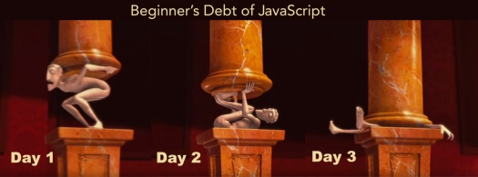 debt-in-javascript-development